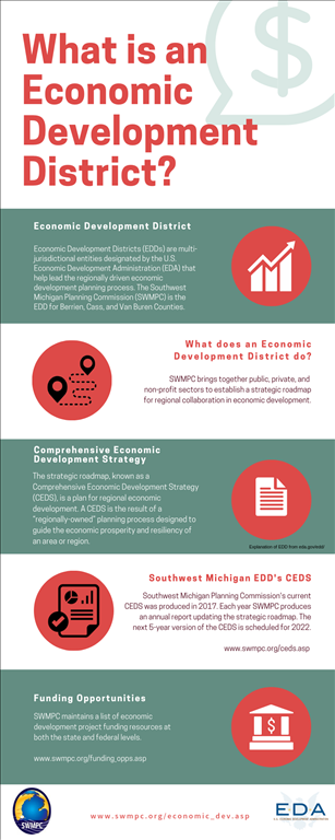 what_is_an_economic_development_district_4.png